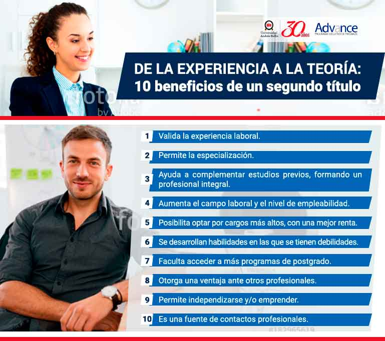 Infografia_Advance_Beneficios